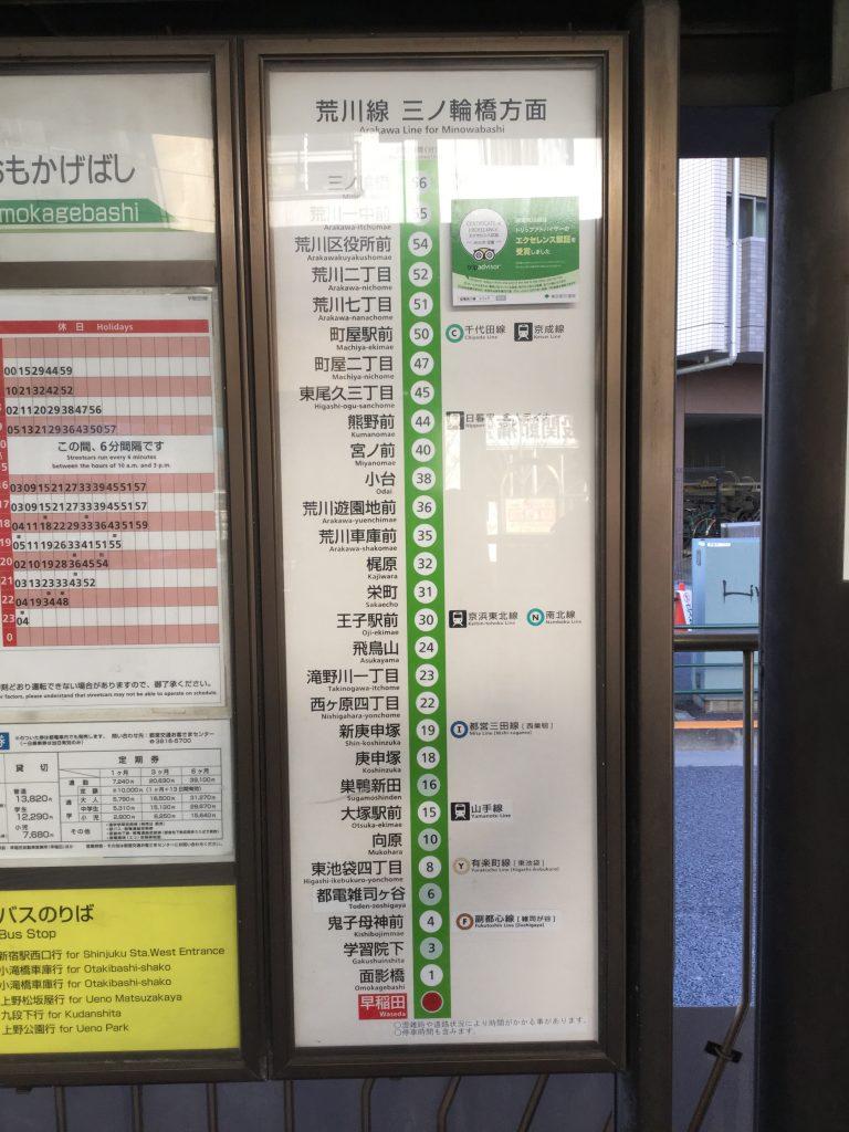 도쿄-노면전차-노선표